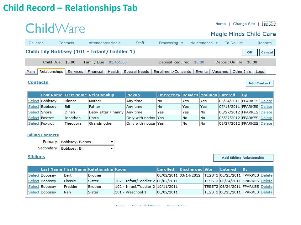 Child Record – Relationships Tab