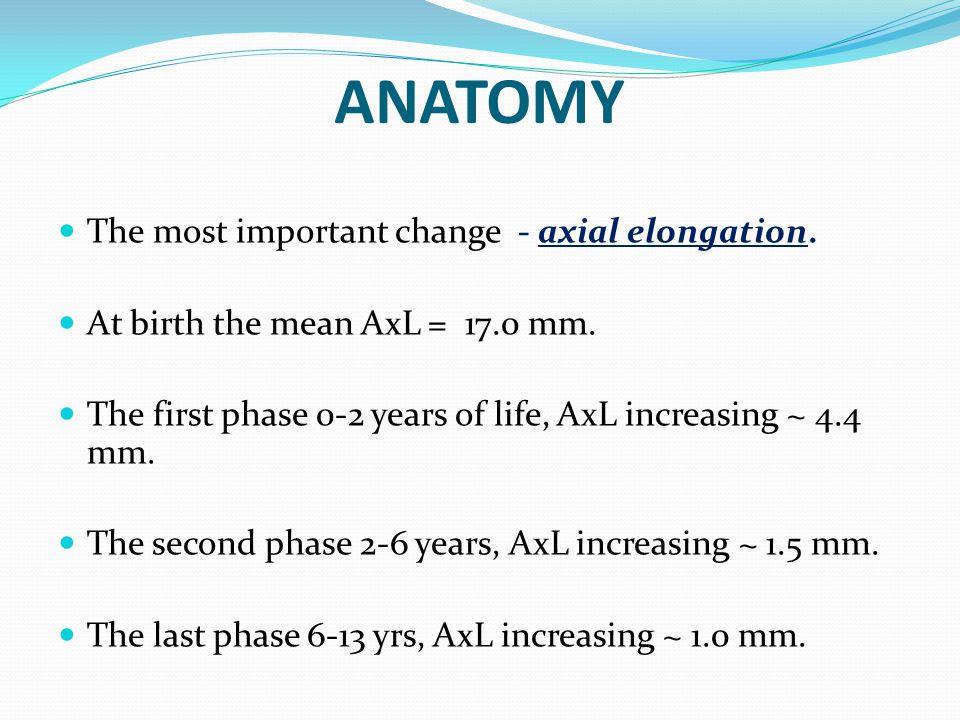 REFERENCES 1.Lambert SR, Drack AV: Infantile cataracts.