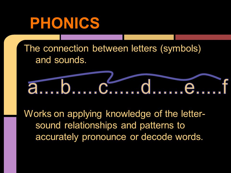The connection between letters (symbols) and sounds. Works on applying knowledge of the letter- sound relationships and patterns to accurately pronoun