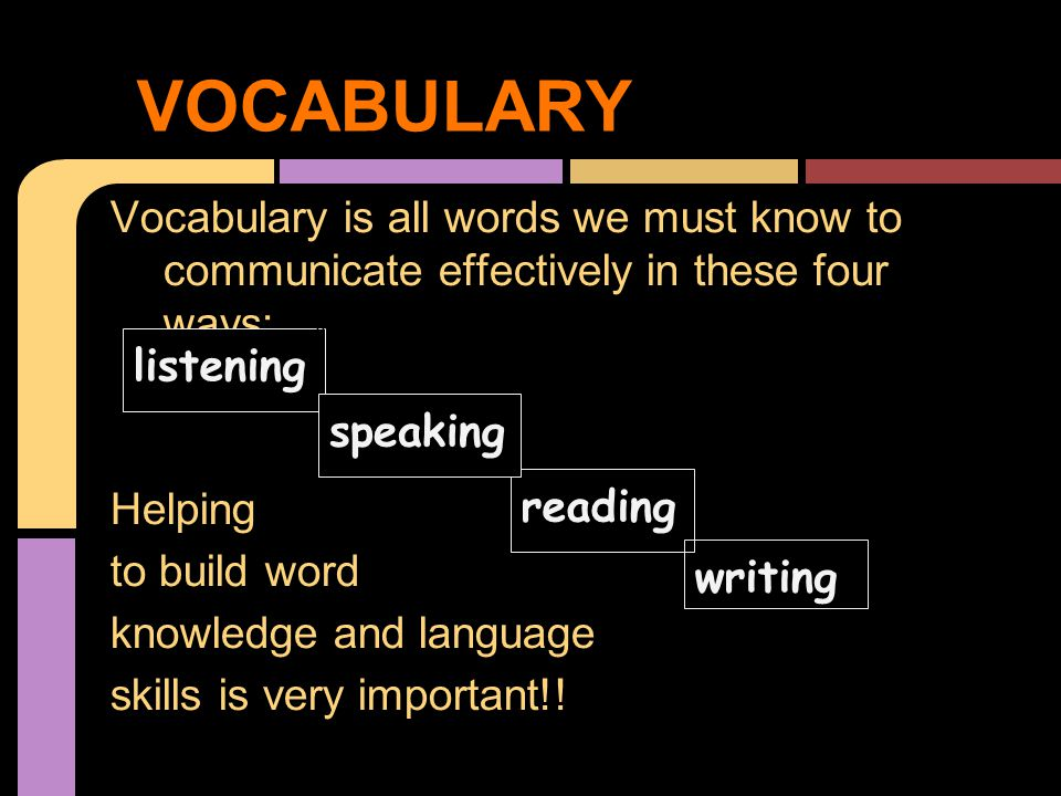 Vocabulary is all words we must know to communicate effectively in these four ways: Helping to build word knowledge and language skills is very important!.