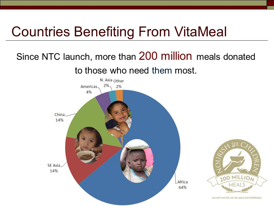 Since NTC launch, more than 200 million meals donated to those who need them most.