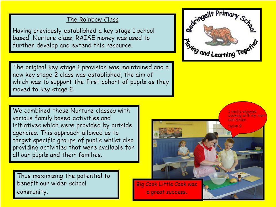The Rainbow Class Having previously established a key stage 1 school based, Nurture class, RAISE money was used to further develop and extend this res
