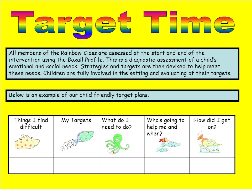Below is an example of our child friendly target plans. Things I find difficult My TargetsWhat do I need to do? Who's going to help me and when? How d
