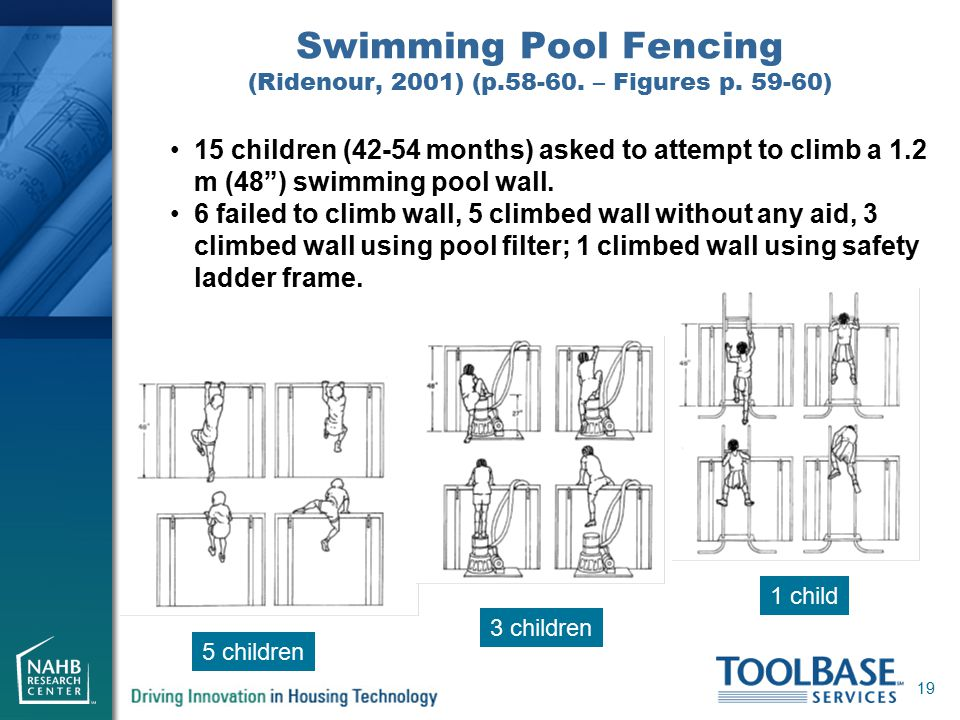 "Swimming Pool Fencing (Ridenour, 2001) (p.58-60. – Figures p. 59-60) 19 15 children (42-54 months) asked to attempt to climb a 1.2 m (48"") swimming po"