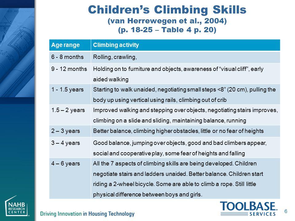 Children's Climbing Skills (van Herrewegen et al., 2004) (p.