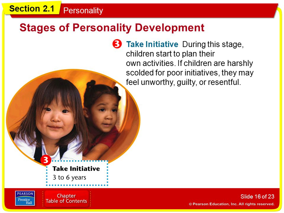 Section 2.1 Personality Slide 17 of 23 Develop Skills These skills make children feel competent—capable of achieving their goals.