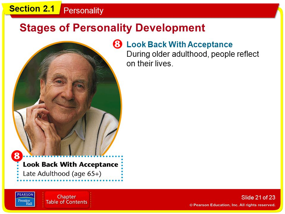 Section 2.1 Personality Slide 22 of 23 Vocabulary personality A set of behaviors, attitudes, feelings, and ways of thinking that are unique to an individual.