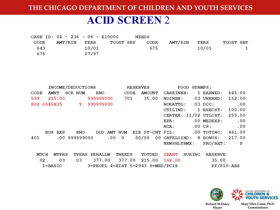 DATE : 04 15 02 TIME : 14 05 29 LAST NAME, FIRST NAME RPY CASE ID: 04 - 215 - 06 - A12345 STREET ADDRESS AND APT.# CSLD: 403 TA: 31 DEF: 1 TAR: 61 CITY OR TOWN, STATE ZIPCODE-XXXX TERM ID: C501 EFF DATE: 03/02 NO552: 05 SCH: 06 LAST MED DET DT: 01/02 LAST OPEN: 12/01 REDER DATE: 01/02 SSA #: 123-45-6789 END MED DT: CERT DATE: EBT ACCT: 000000123 INST DATE: DIR DEL CD: OGRTRSN: TRANOPA: 4 ID EXP DATE: 05/19/02 MEC REST: CASE STAT: ACTIVE REGULAR CASE BANK: ACCNT: FROM 94 215 00 B12345 BNK SSN: PHONE: 312 793-3610 FOOD STAMP STAT: ACTIVE OPA: 00 PROP: 0 LANGCDE: 00 FDST APP STAT: APPRV 1 MONTH NATORG: 00 SPONSOR: 00 NOLVTOG: 08 SPEND-DOWN STAT: RACE: 2 UTRENT: 01 #FSEATOG: 05 REDETERMINATIONS MAJCR: 00 PUBLICH: 0 BX26: SUPERV: 112233333 LIST CD: FOODST: 1 LIVARR: 00 CASEWKR: 113344444 DISP CD: 1 REP CODE: DATE APR: 02/07/02 CRITERIA: P-W 03/99 REPORT PROCESSED AMT GR CHG:.00 BX25: DCFS/DHS: ->2001 ->2002 PHONE2: - M J J A S O N D J F M A M J J A S O N D J F M A M GRANT HISTORY Y Y Y Y Y Y MEDICAL HISTORY Y Y Y Y Y Y Y Y Y Y Y Y Y Y Y Y Y Y Y Y Y Y Y Y Y FOOD STAMP HISTORY Y Y Y Y Y Y Y Y Y Y Y Y Y Y Y Y Y Y Y Y 2=NEEDS 3=PEOPL 4=HIST 5=2943 6=MED/PCIS PF/F10:ARS ACID SCREEN 1