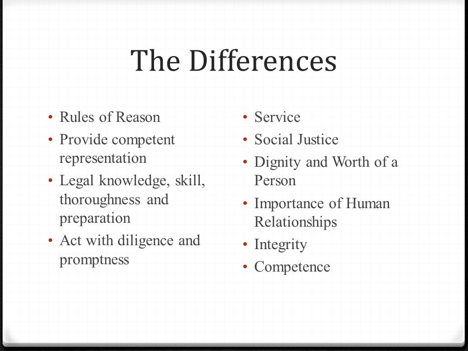 The Differences Rules of Reason Provide competent representation Legal knowledge, skill, thoroughness and preparation Act with diligence and promptnes