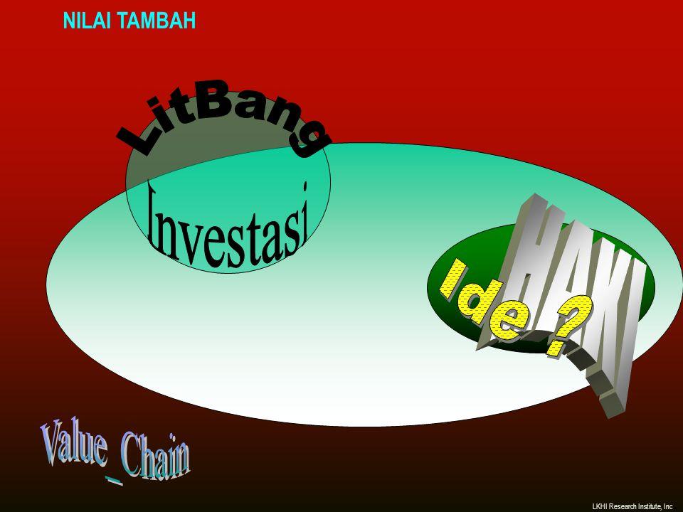 NILAI TAMBAH LKHI Research Institute, Inc.