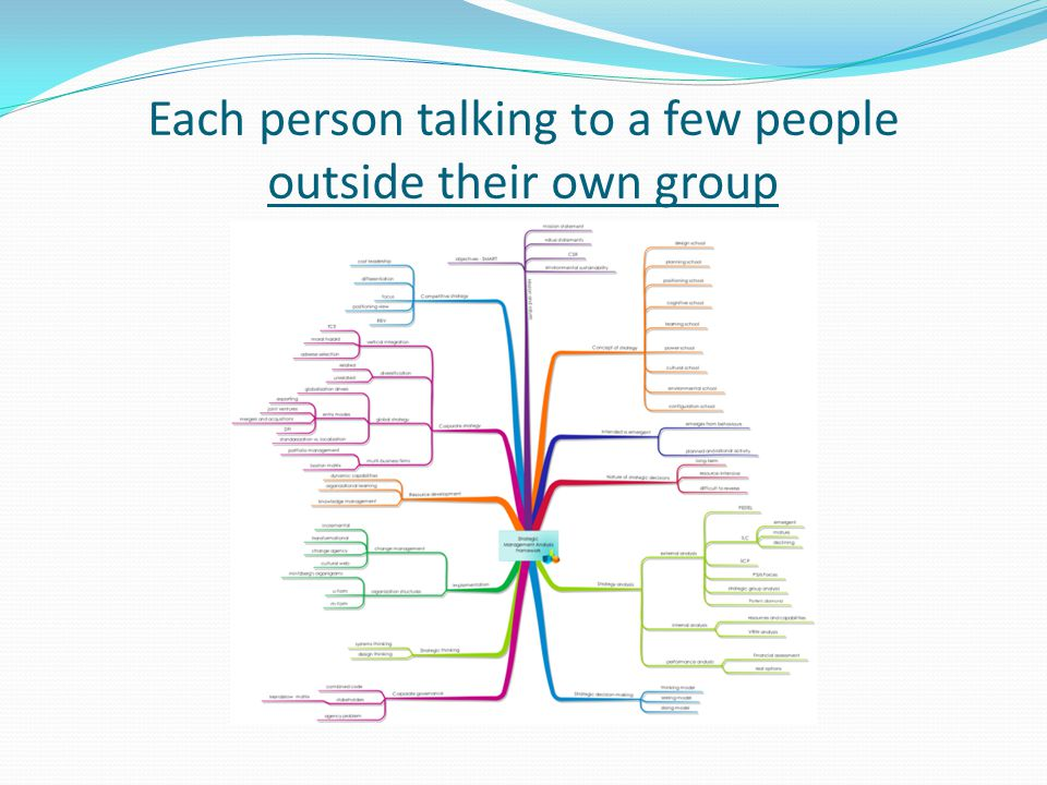 Each person talking to a few people outside their own group
