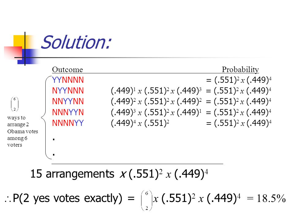 Solution: Outcome Probability YYNNNN = (.551) 2 x (.449) 4 NYYNNN(.449) 1 x (.551) 2 x (.449) 3 = (.551) 2 x (.449) 4 NNYYNN(.449) 2 x (.551) 2 x (.44