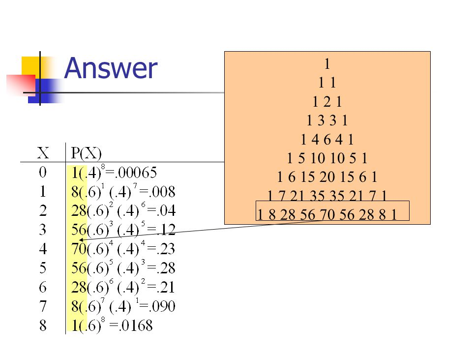 Answer 1 1 2 1 1 3 3 1 1 4 6 4 1 1 5 10 10 5 1 1 6 15 20 15 6 1 1 7 21 35 35 21 7 1 1 8 28 56 70 56 28 8 1
