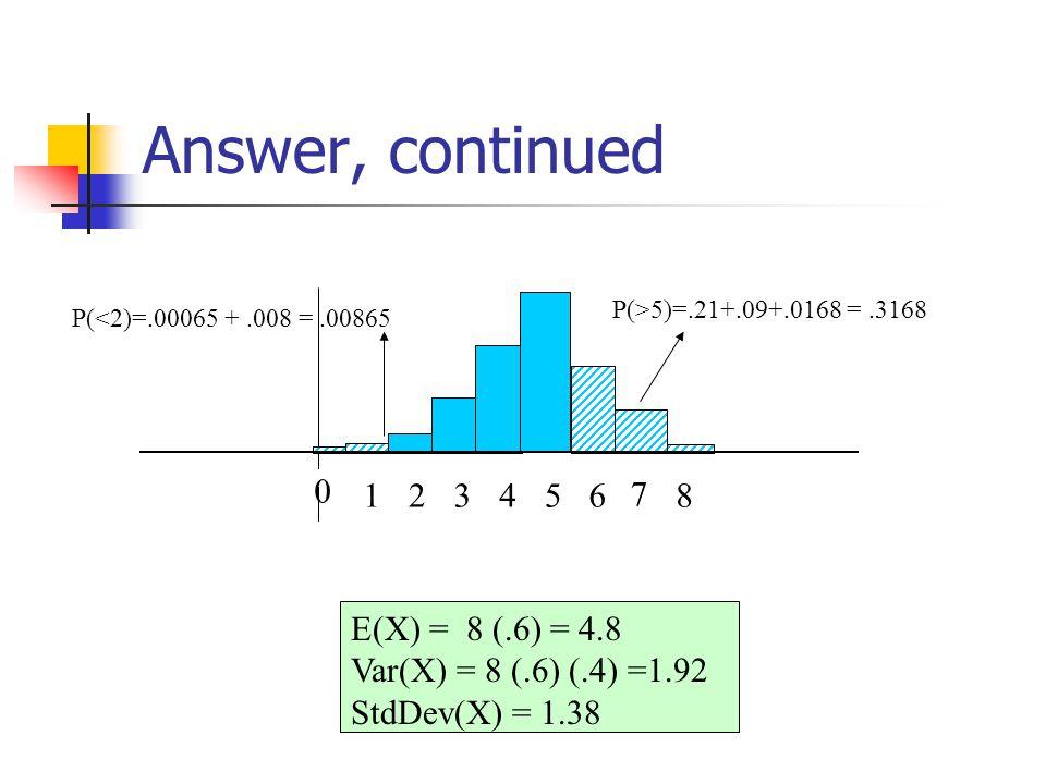 145236 7 8 0 E(X) = 8 (.6) = 4.8 Var(X) = 8 (.6) (.4) =1.92 StdDev(X) = 1.38 P(<2)=.00065 +.008 =.00865 P(>5)=.21+.09+.0168 =.3168