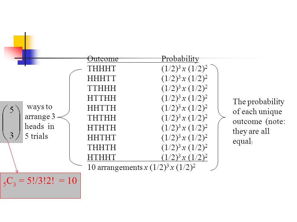 OutcomeProbability THHHT(1/2) 3 x (1/2) 2 HHHTT (1/2) 3 x (1/2) 2 TTHHH (1/2) 3 x (1/2) 2 HTTHH(1/2) 3 x (1/2) 2 HHTTH(1/2) 3 x (1/2) 2 THTHH(1/2) 3 x
