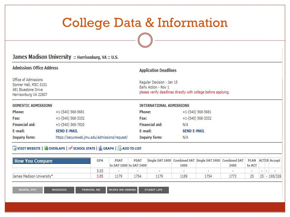 College Data & Information