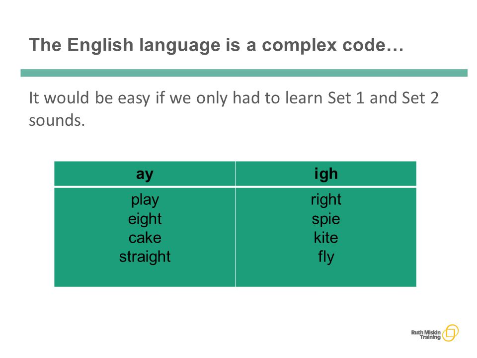 Homework Every Friday your child will receive a copy of the new sounds we have learnt this week on a sheet for you to practise the correct letter formation.