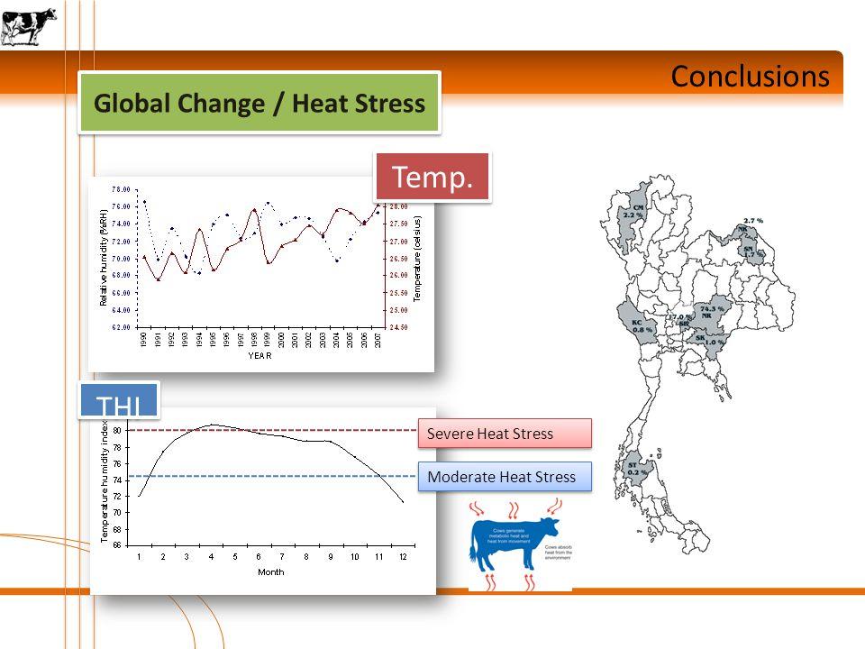 How heat stress occur .