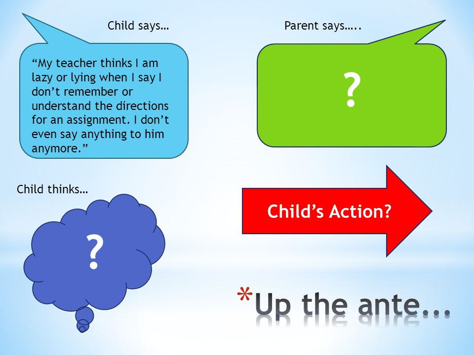 What parents say … What children believe…
