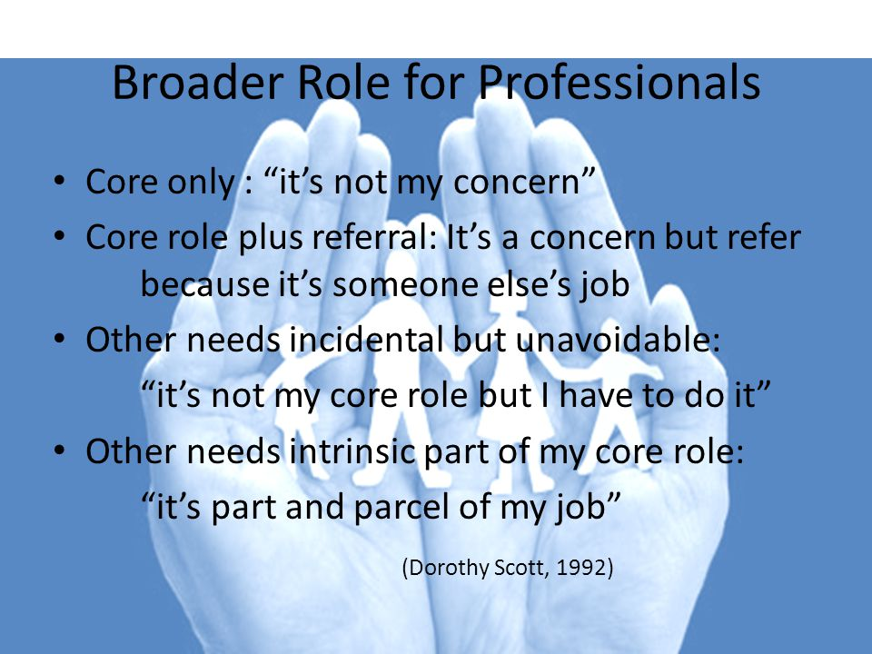 Broader Role for Professionals Core only : it's not my concern Core role plus referral: It's a concern but refer because it's someone else's job Other needs incidental but unavoidable: it's not my core role but I have to do it Other needs intrinsic part of my core role: it's part and parcel of my job (Dorothy Scott, 1992)