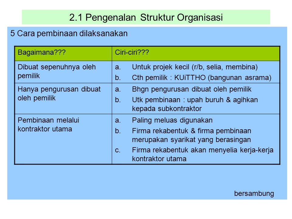 2.1 Pengenalan Struktur Organisasi 5 Cara pembinaan dilaksanakan Bagaimana???Ciri-ciri??? Dibuat sepenuhnya oleh pemilik a.Untuk projek kecil (r/b, se