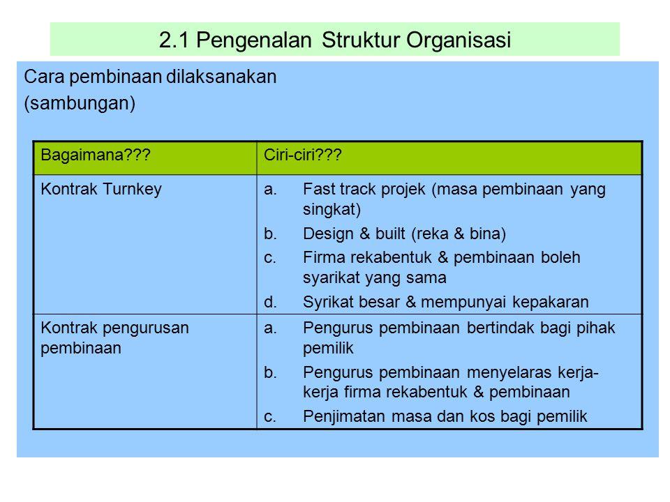 2.1 Pengenalan Struktur Organisasi Cara pembinaan dilaksanakan (sambungan) Bagaimana???Ciri-ciri??? Kontrak Turnkeya.Fast track projek (masa pembinaan
