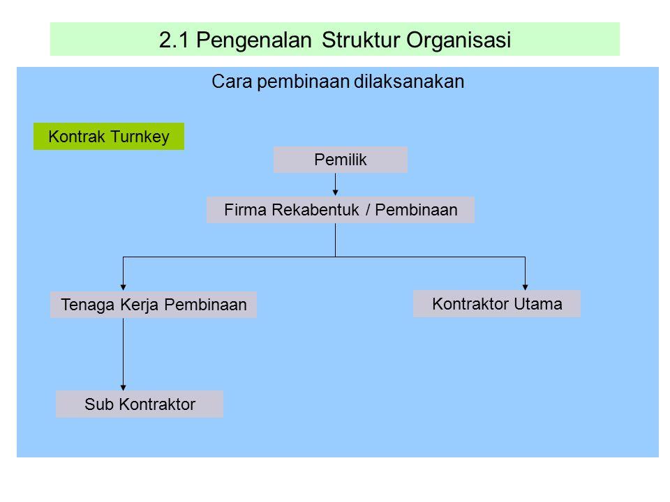 2.1 Pengenalan Struktur Organisasi Cara pembinaan dilaksanakan Pemilik Firma Rekabentuk / Pembinaan Kontraktor Utama Sub Kontraktor Kontrak Turnkey Te