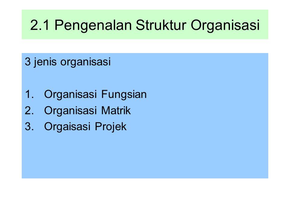 2.1 Pengenalan Struktur Organisasi 3 jenis organisasi 1.Organisasi Fungsian 2.Organisasi Matrik 3.Orgaisasi Projek