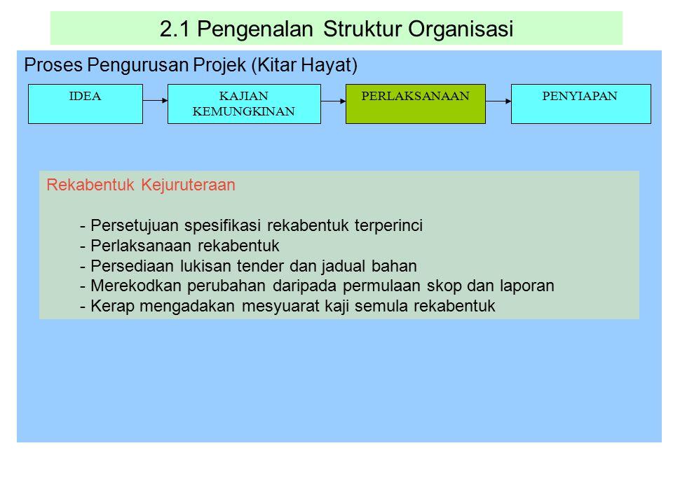 2.1 Pengenalan Struktur Organisasi Proses Pengurusan Projek (Kitar Hayat) IDEAKAJIAN KEMUNGKINAN PERLAKSANAANPENYIAPAN Rekabentuk Kejuruteraan - Perse
