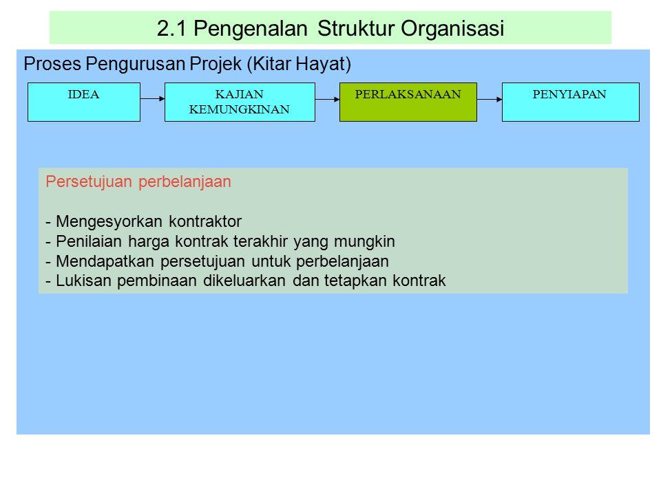 2.1 Pengenalan Struktur Organisasi Proses Pengurusan Projek (Kitar Hayat) IDEAKAJIAN KEMUNGKINAN PERLAKSANAANPENYIAPAN Persetujuan perbelanjaan - Meng