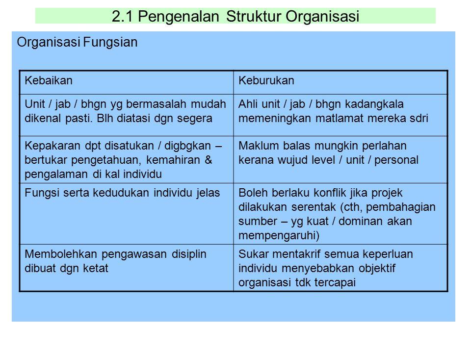 2.1 Pengenalan Struktur Organisasi Organisasi Fungsian KebaikanKeburukan Unit / jab / bhgn yg bermasalah mudah dikenal pasti. Blh diatasi dgn segera A