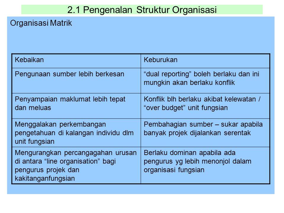 """2.1 Pengenalan Struktur Organisasi Organisasi Matrik KebaikanKeburukan Pengunaan sumber lebih berkesan""""dual reporting"""" boleh berlaku dan ini mungkin a"""