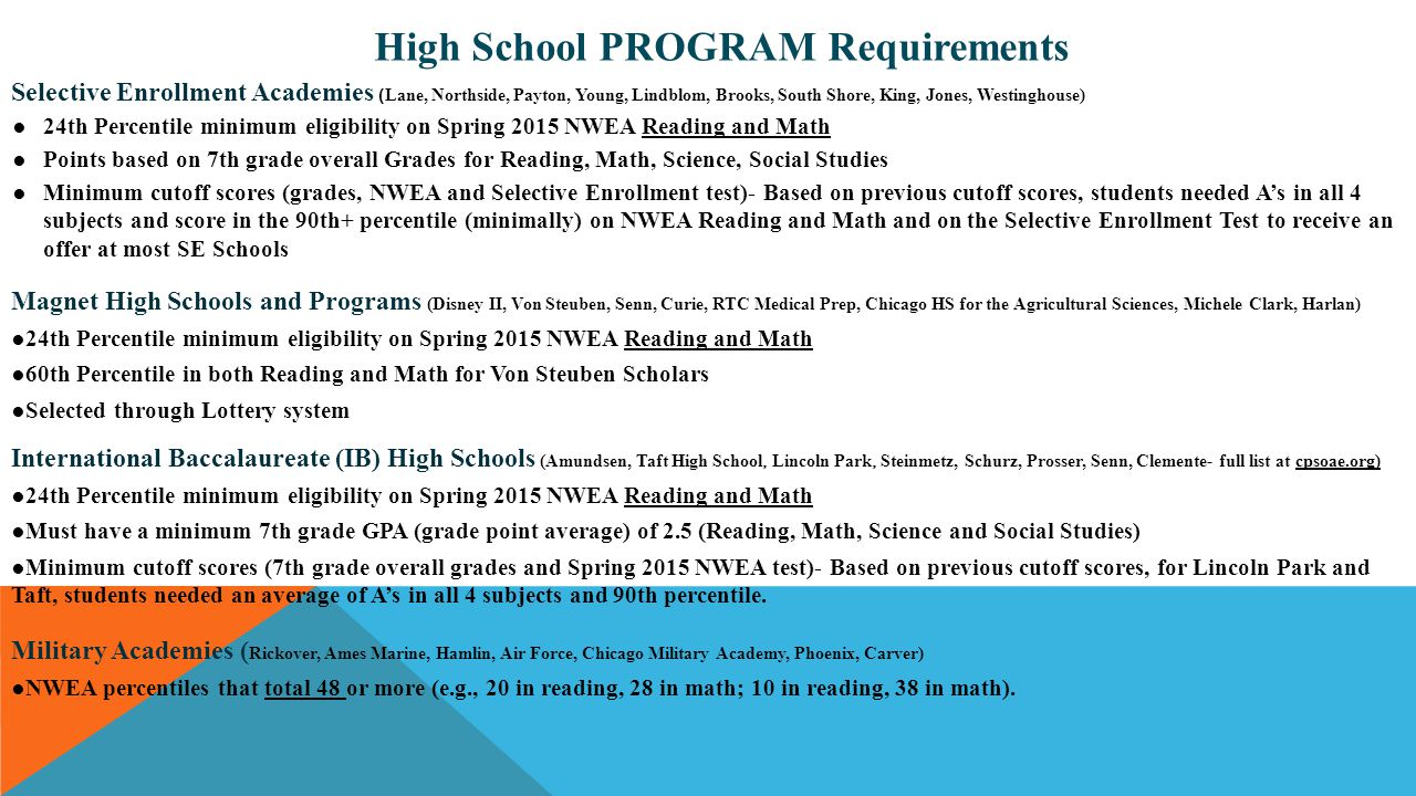 High School PROGRAM Requirements Selective Enrollment Academies ( Lane, Northside, Payton, Young, Lindblom, Brooks, South Shore, King, Jones, Westingh