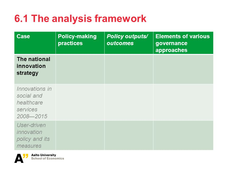 6.1 The analysis framework CasePolicy-making practices Policy outputs/ outcomes Elements of various governance approaches The national innovation strategy Innovations in social and healthcare services 2008—2015 User-driven innovation policy and its measures