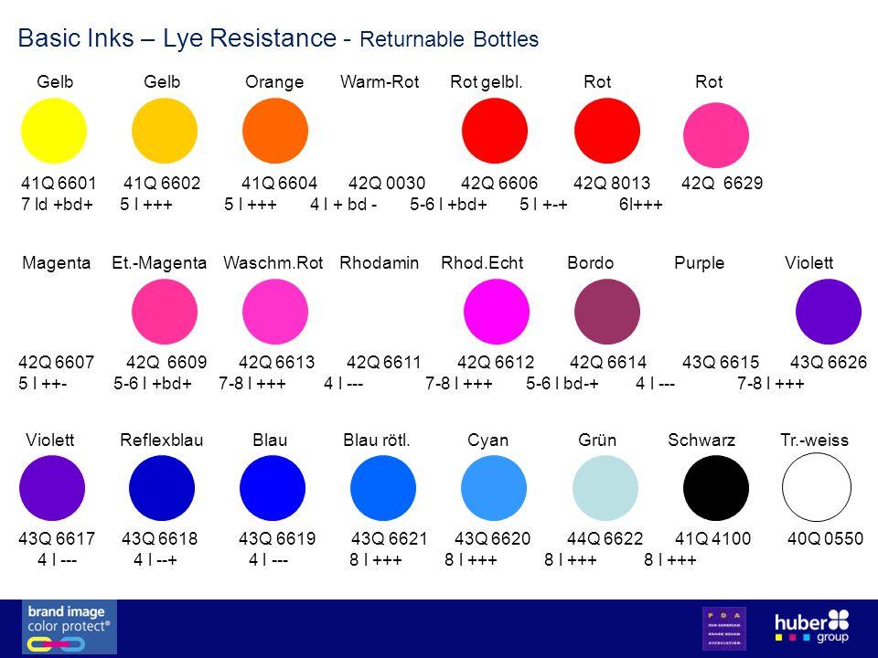 Basic Inks – Lye Resistance - Returnable Bottles 43Q 6617 43Q 6618 43Q 6619 43Q 6621 43Q 6620 44Q 6622 41Q 4100 40Q 0550 4 l --- 4 l --+ 4 l --- 8 l +++ 8 l +++ 8 l +++ 8 l +++ Violett Reflexblau Blau Blau rötl.