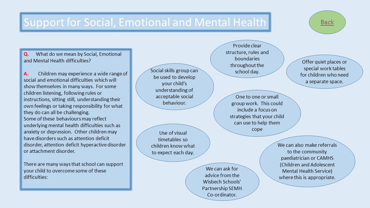 Support for Social, Emotional and Mental Health Back Q. What do we mean by Social, Emotional and Mental Health difficulties? A. Children may experienc