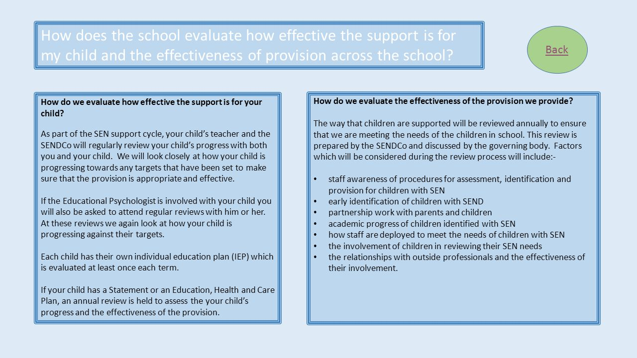 How does the school evaluate how effective the support is for my child and the effectiveness of provision across the school? Back How do we evaluate h