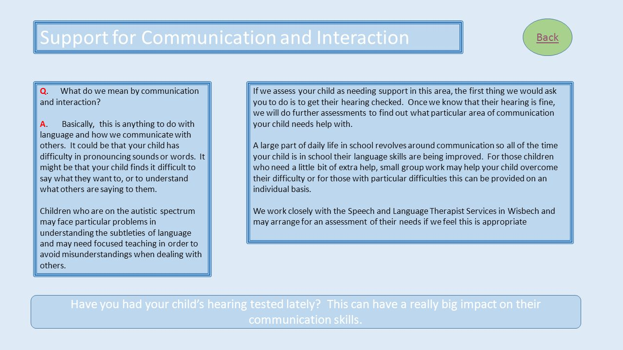 Support for Communication and Interaction Back Q. What do we mean by communication and interaction? A. Basically, this is anything to do with language