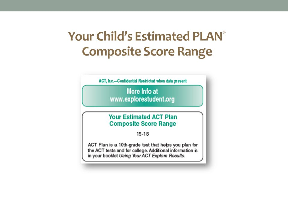 Your Child's Estimated PLAN ® Composite Score Range