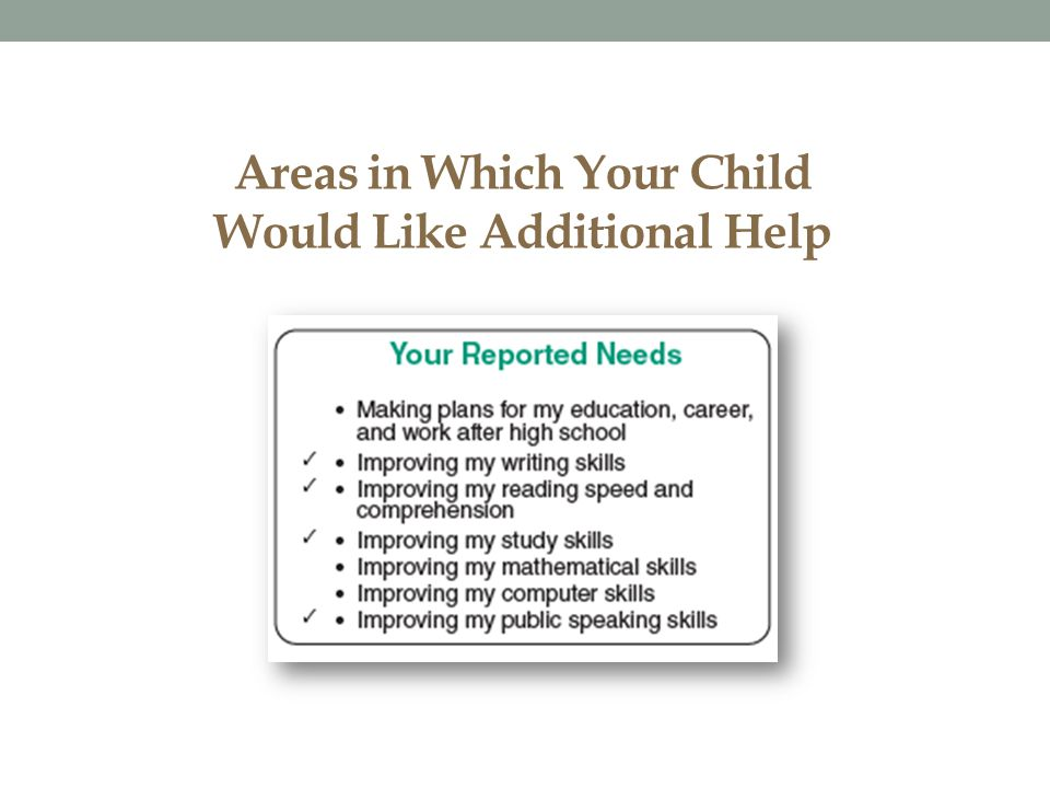 Areas in Which Your Child Would Like Additional Help