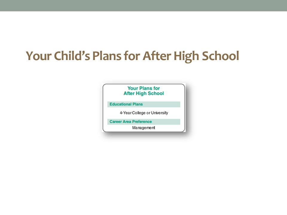Your Child's Plans for After High School