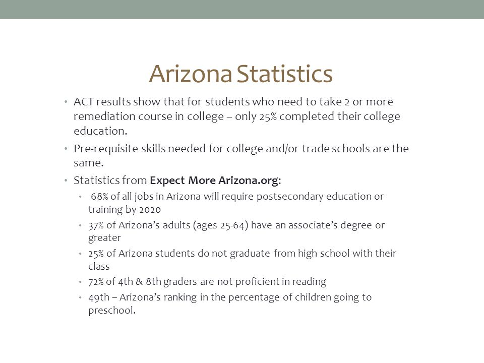 Arizona Statistics ACT results show that for students who need to take 2 or more remediation course in college – only 25% completed their college education.