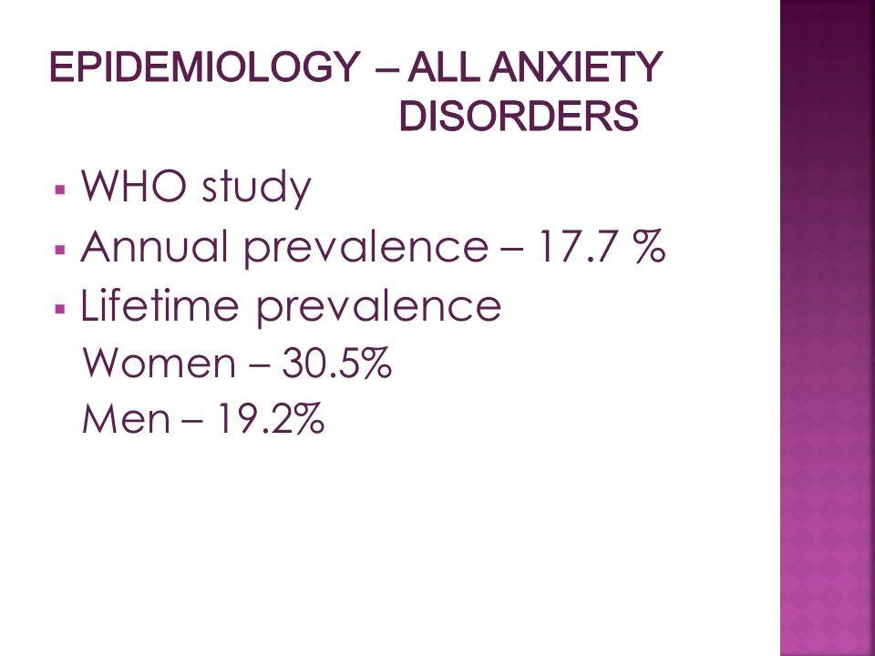  WHO study  Annual prevalence – 17.7 %  Lifetime prevalence Women – 30.5% Men – 19.2%