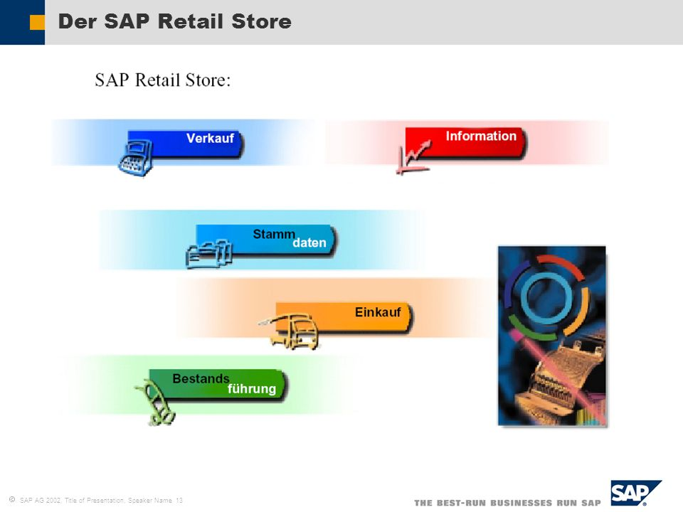  SAP AG 2002, Title of Presentation, Speaker Name 13 Der SAP Retail Store