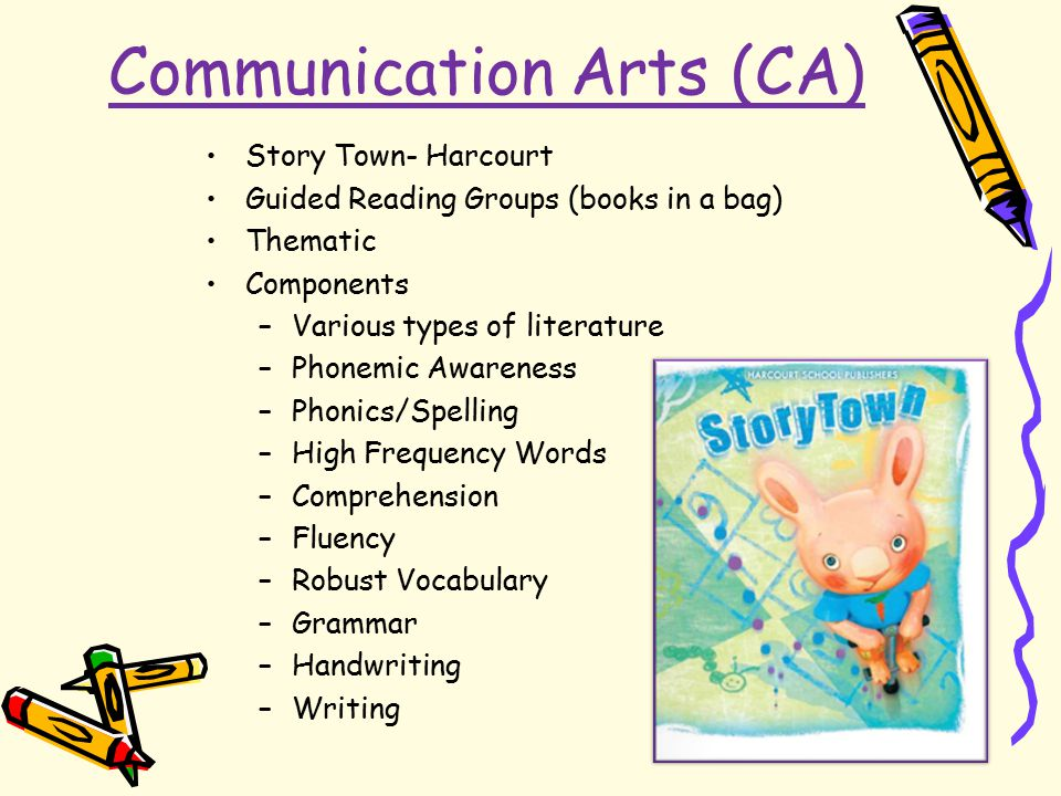 Communication Arts (CA) Story Town- Harcourt Guided Reading Groups (books in a bag) Thematic Components –Various types of literature –Phonemic Awarene