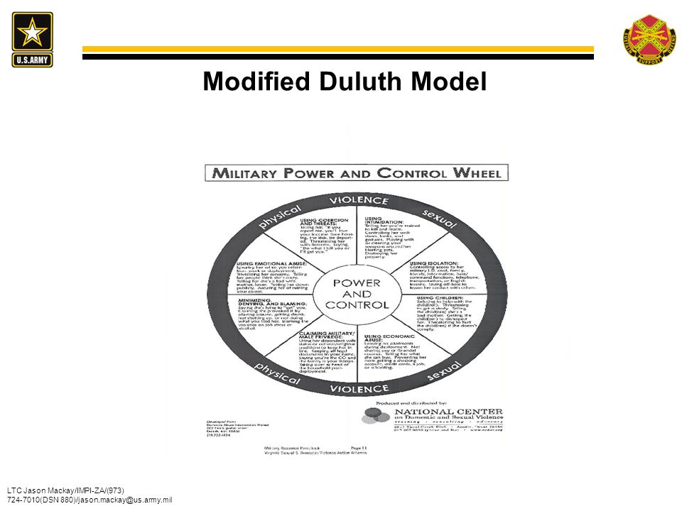 LTC Jason Mackay/IMPI-ZA/(973) 724-7010(DSN 880)/jason.mackay@us.army.mil Modified Duluth Model