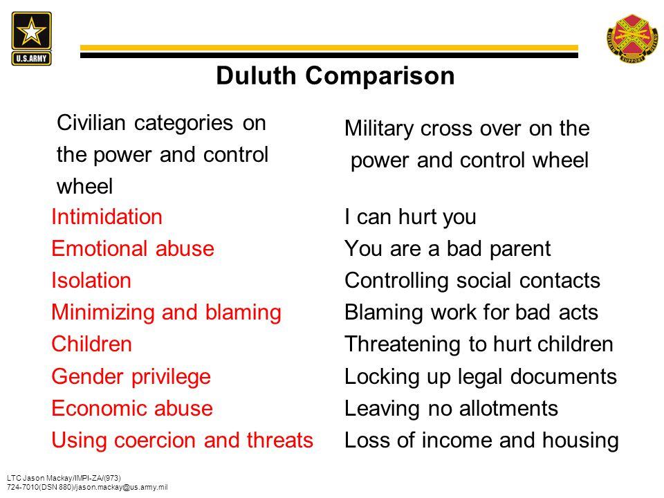 LTC Jason Mackay/IMPI-ZA/(973) 724-7010(DSN 880)/jason.mackay@us.army.mil Duluth Comparison Intimidation Emotional abuse Isolation Minimizing and blam