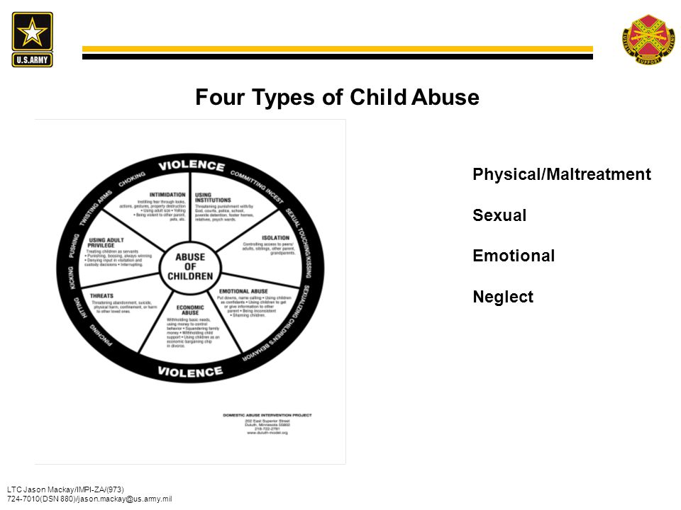 LTC Jason Mackay/IMPI-ZA/(973) 724-7010(DSN 880)/jason.mackay@us.army.mil Physical/Maltreatment Sexual Emotional Neglect Four Types of Child Abuse