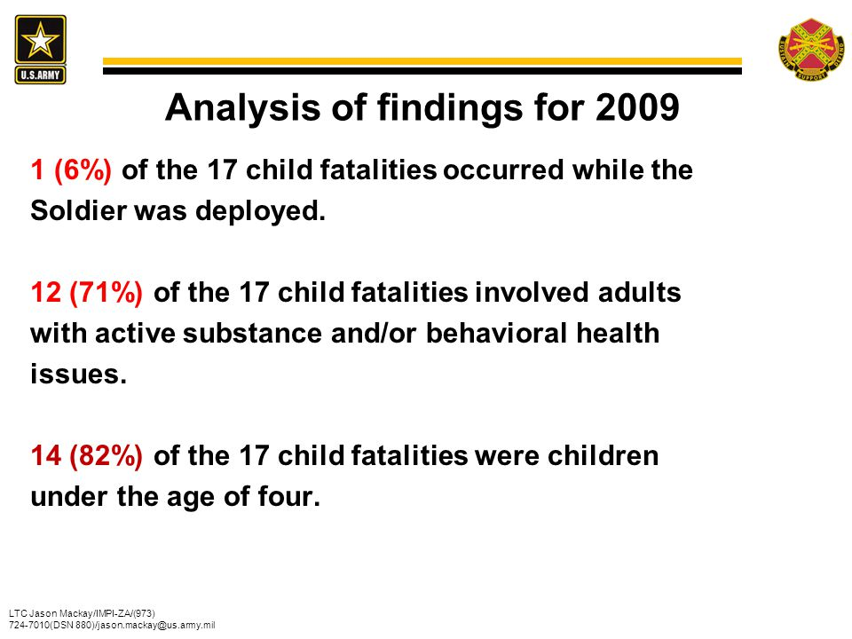 LTC Jason Mackay/IMPI-ZA/(973) 724-7010(DSN 880)/jason.mackay@us.army.mil Analysis of findings for 2009 1 (6%) of the 17 child fatalities occurred whi