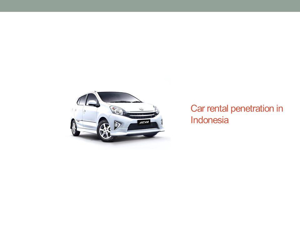 Car rental penetration in Indonesia